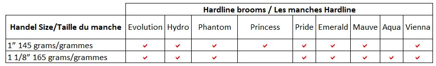 Hardline broom size chart