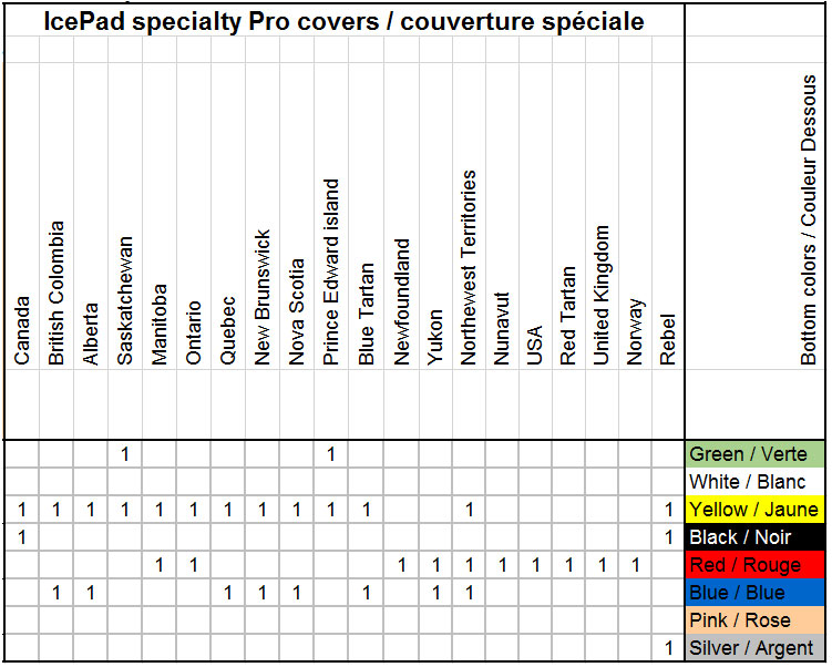 icePad Specialty replacement color chart